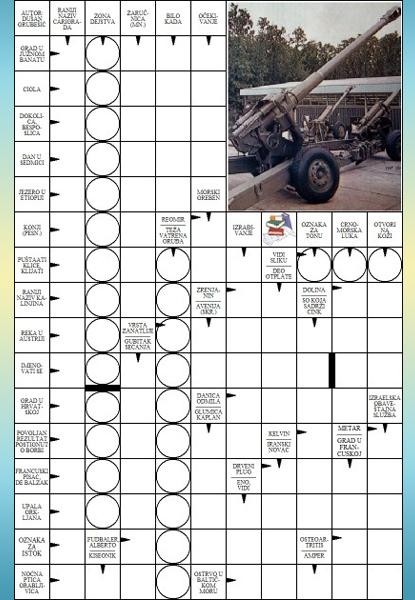 9 Artiljerijsko oruđe 009